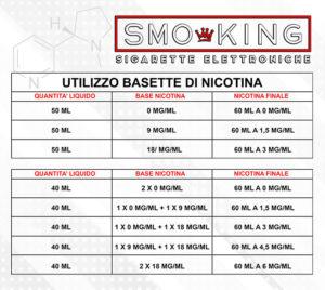 dosaggio e quanta nicotina nella sigaretta elettronica  dosaggio e quanta nicotina nella sigaretta elettronica completa dosaggio e quanta nicotina nella sigaretta elettronica completa 300x268