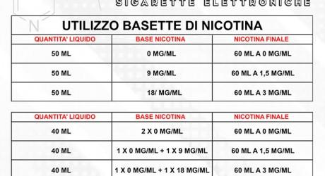 smo-king Smo-King Sigaretta Elettronica Roma nicotina2019 1584367295 460X250 c c 1 FFFFFF
