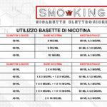 Come diluire liquidi basi aromi e nicotina liquidi pronti Liquidi Pronti BLACK LINE 4 Pod La Tabaccheria nicotina2019 150x150