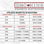 Dosaggio e quanta nicotina nella sigaretta elettronica salute benessere sigarette elettronice SALUTE BENESSERE SIGARETTE ELETTRONICHE SVAPO dosaggio e quanta nicotina nella sigaretta elettronica 1 150x150