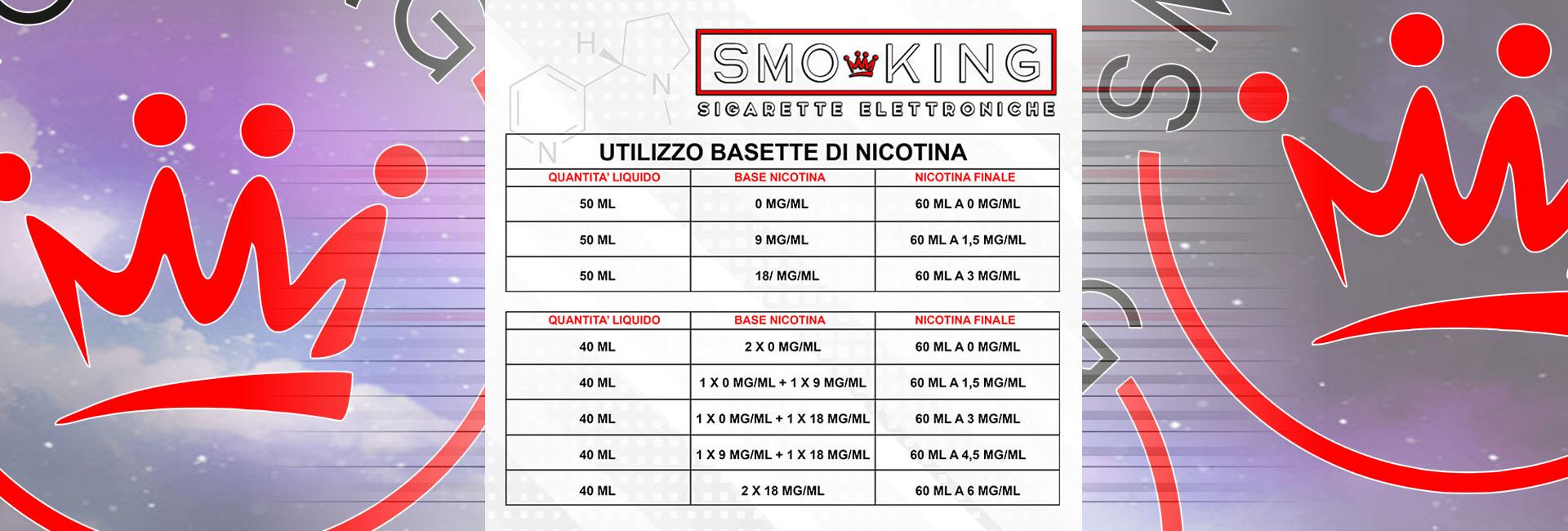 Dosaggio e quanta nicotina nella sigaretta elettronica