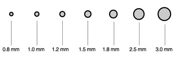 nautilus 3 fori aria nautilus 3 aspire Nautilus 3 Aspire nautilus 3 fori aria