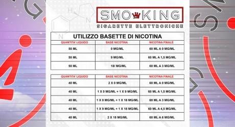 smo-king Smo-King Sigaretta Elettronica Roma dosaggio e quanta nicotina nella sigaretta elettronica 1 1596121192 460X250 c c 1 FFFFFF